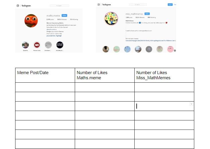 comparing instagram accounts