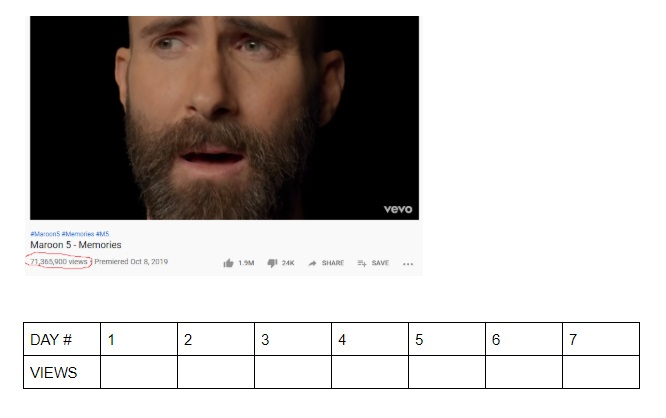 collecting data from youtube