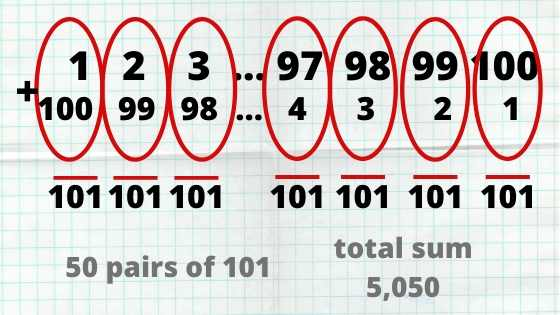 sum of the first 100 numbers