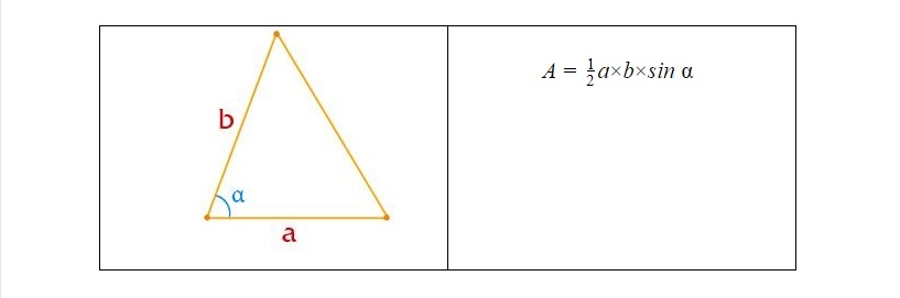 triangle angle and two sides