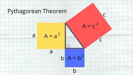 pythagorean theorem geometric proof