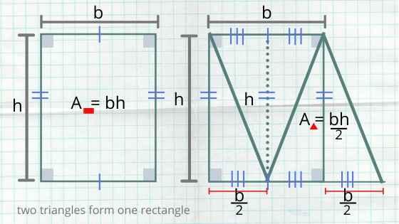area of triangle formula proof