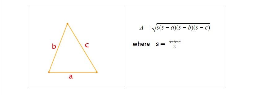 Heron formula area of triangle
