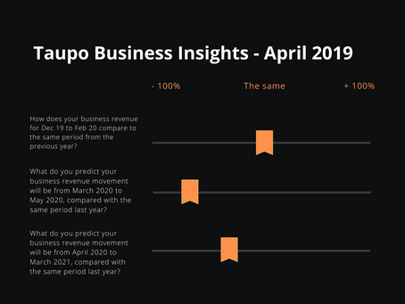 Taupo District Business Insights - April 2020 Survey Findings
