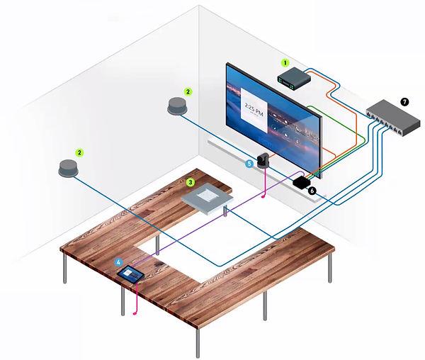 Sala Grande Shure-Logitech Web.jpg