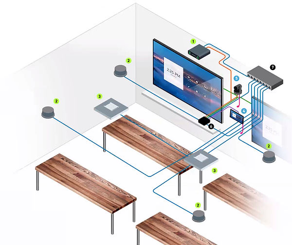 Sala de Entrenamiento Shure-Logitech web