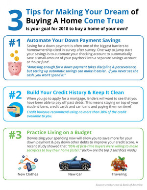 3 Tips for Making Your Dream of Owning a Home a Reality