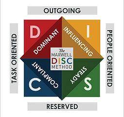disc-diagram.jpg