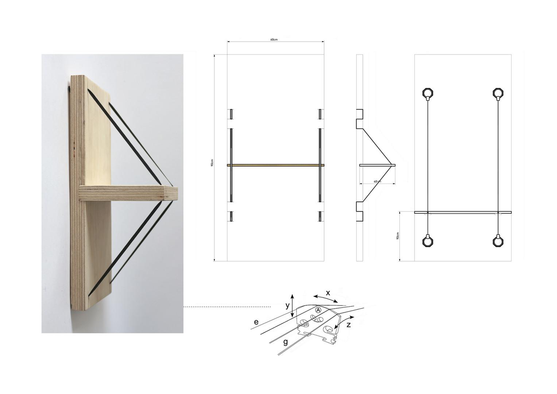 Shelf Proposals