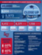 Liberty Grad Schedule.jpg