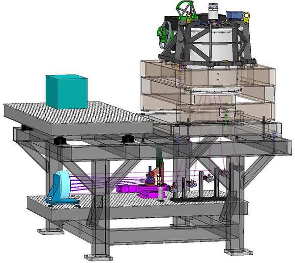 SCIP CAD Model