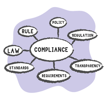 Regulatory Compliance-01.png