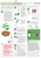 ML200611 Botrytis plants IFU v4.jpg
