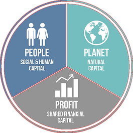 economics_of_mutuality_116_edited.png