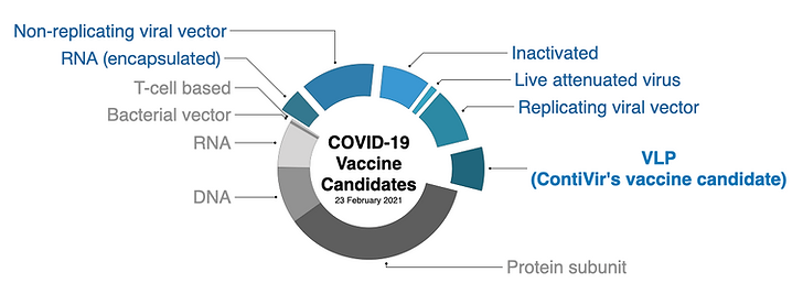 20210223_WHO_COVID_Vaccine_Candidates_EN