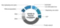 COVID-19_vaccine_candidates_20200515.tif