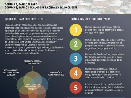 Perceptions of Water-related Risk Management in Peri-urban Medellín
