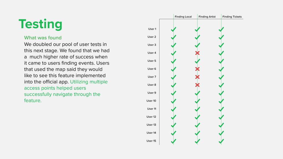 Spotify Case Study-08.jpg