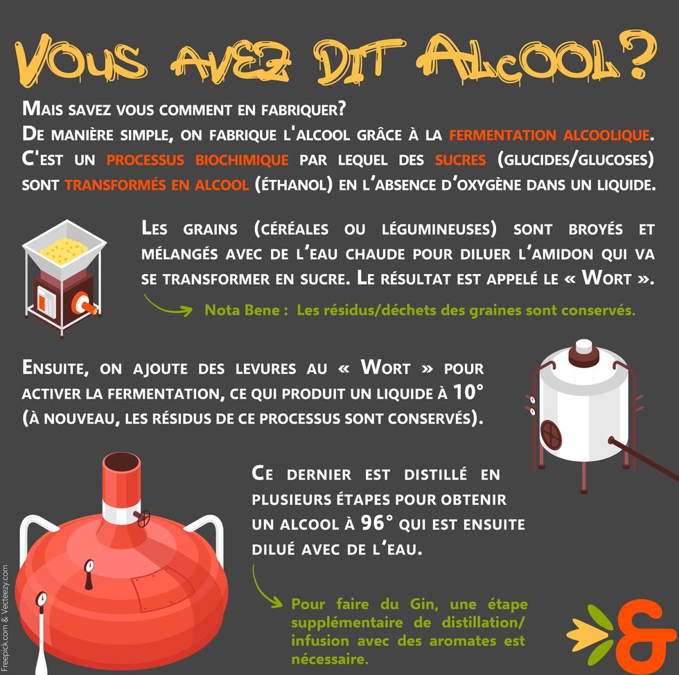 5. Fermentation Alcoolique.png