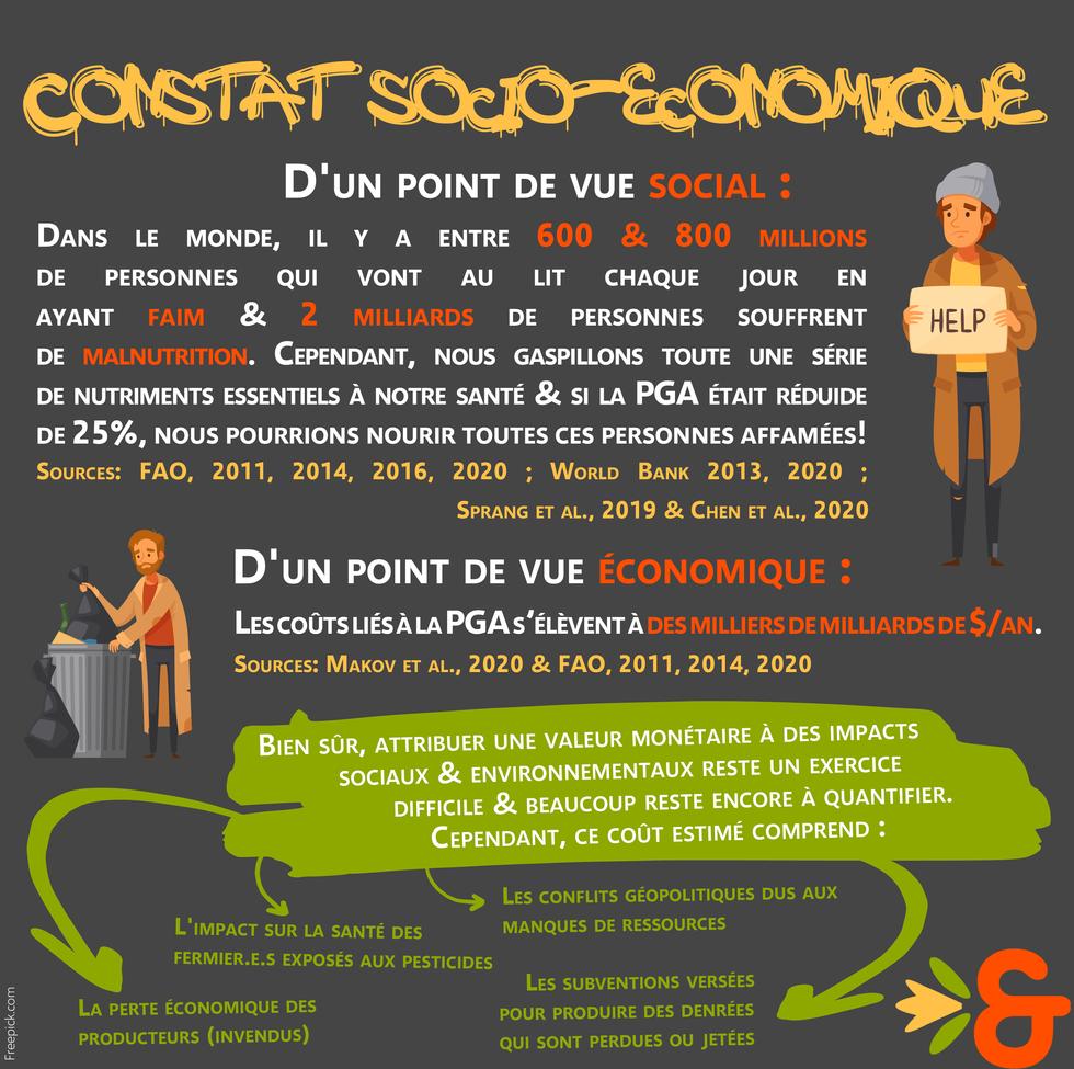 7. Constat Socio-Eco.png
