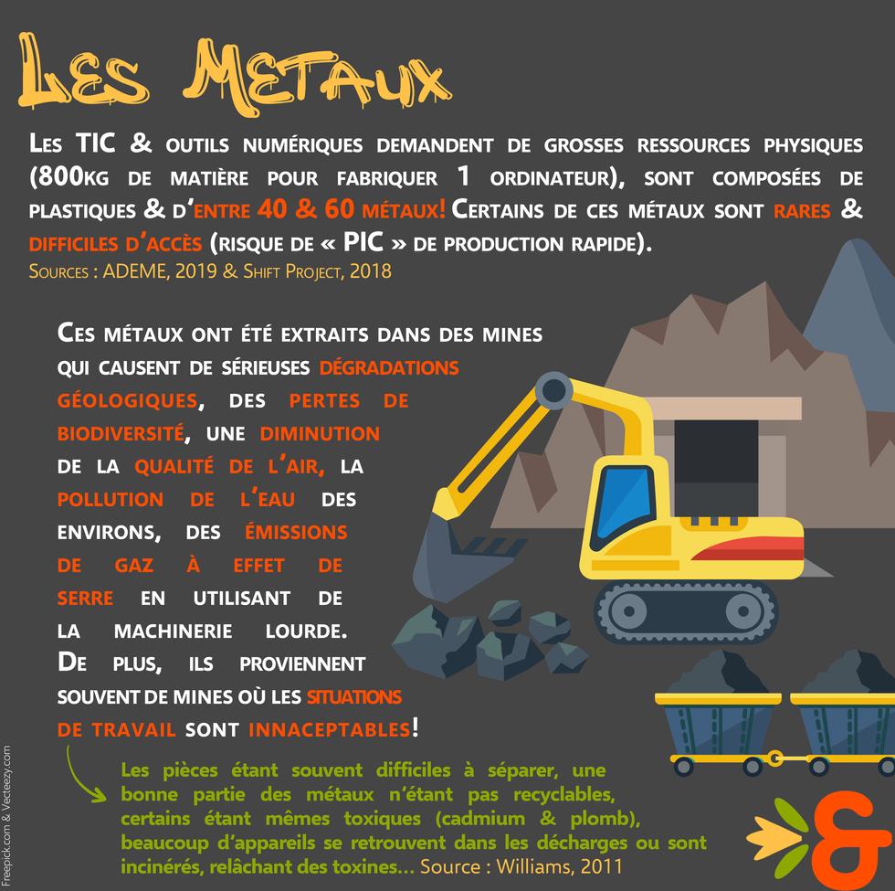 6. Impacts - Les Métaux.png