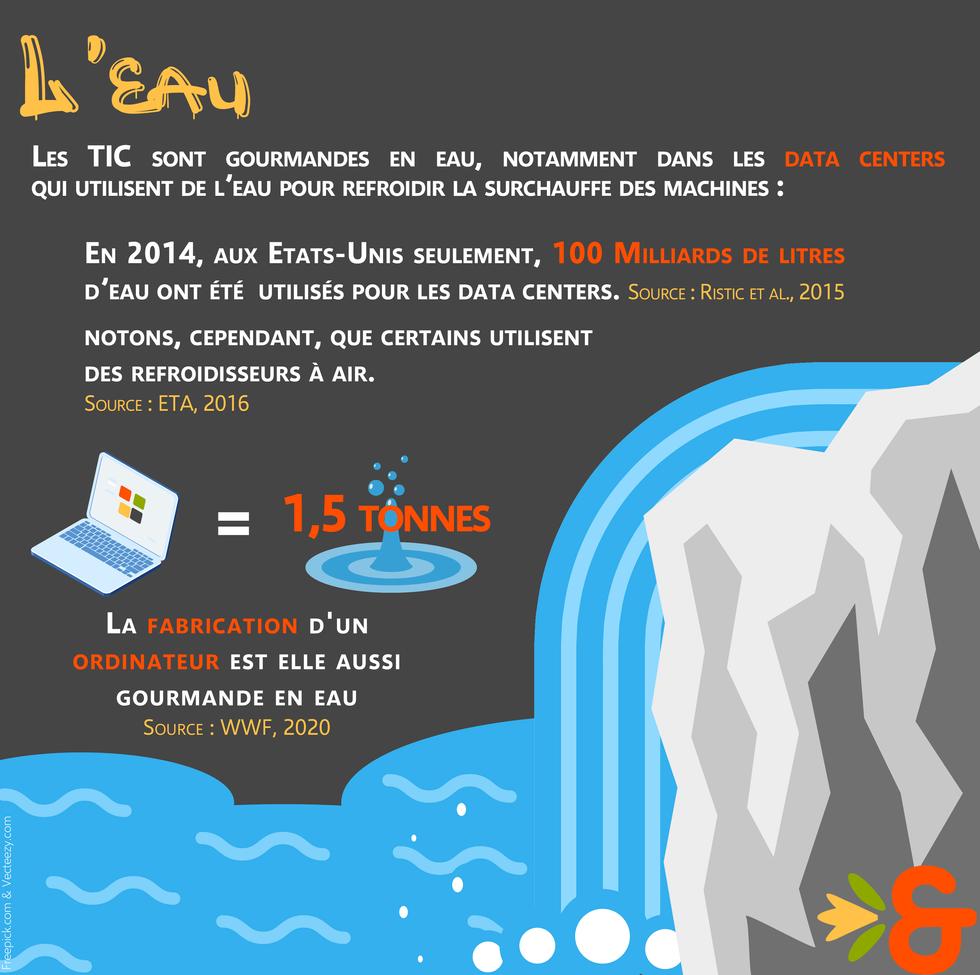 7. Impacts - L'eau.png