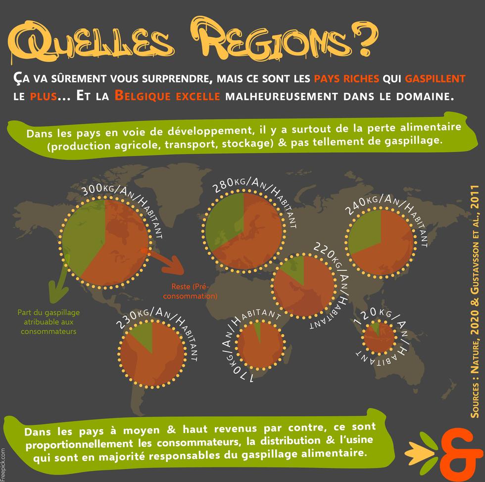 5. Régions PGA.png