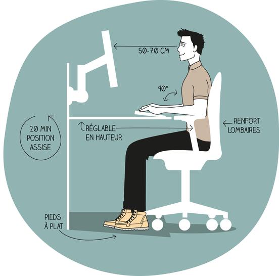 Adapter son bureau à sa position assise