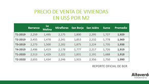 Reporte del Mercado Inmobiliario - Segundo Trimestre 2020