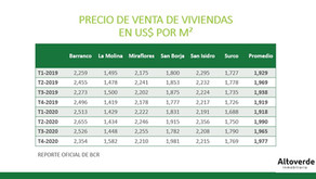 Reporte del Mercado Inmobiliario - Cuarto Trimestre 2020