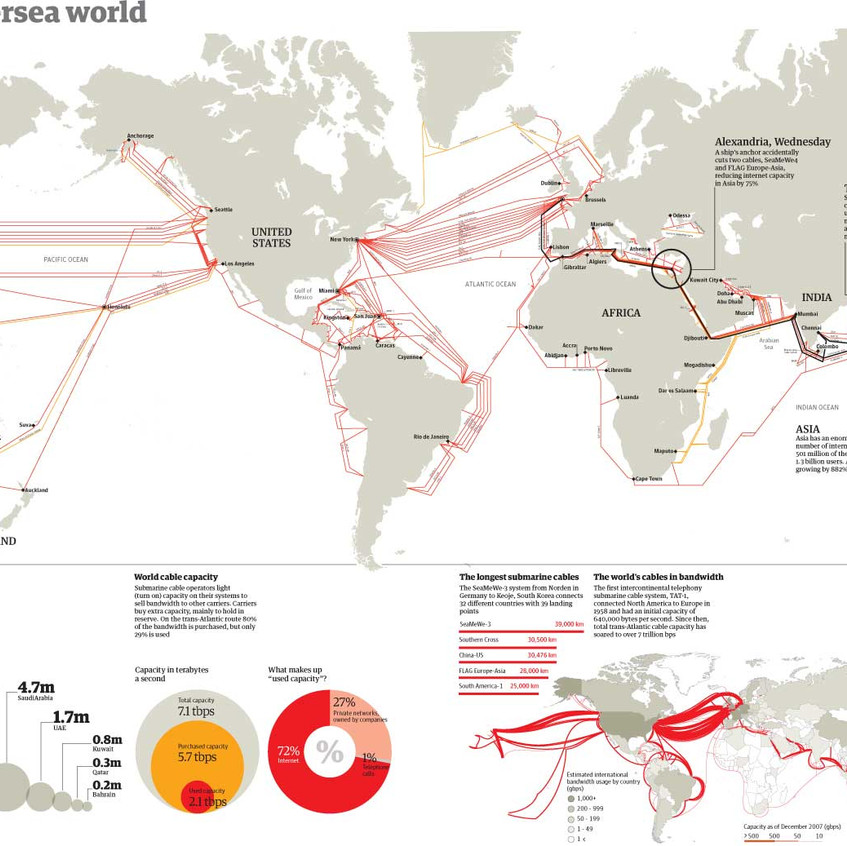 underwater-internet-cable-map