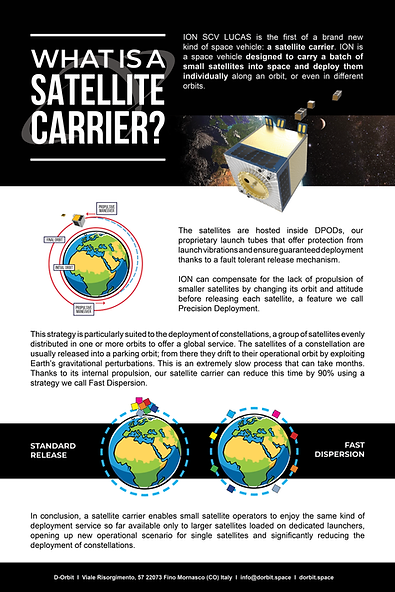 1. What is a Satellite Carrier.png
