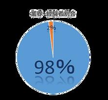 %25E7%25B5%258C%25E9%25A8%2593%25E8%2580