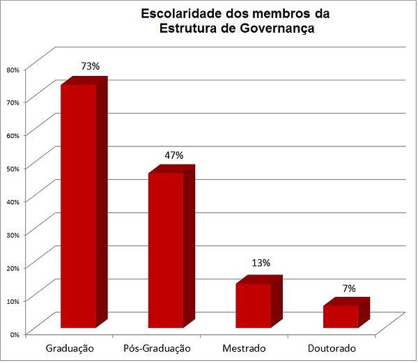 Escolaridade_Governança_tinga.png