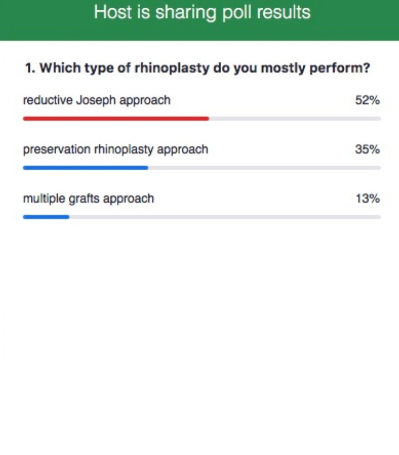 uppal poll1.jpg