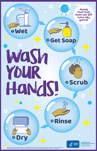 CDC wash your hands.png