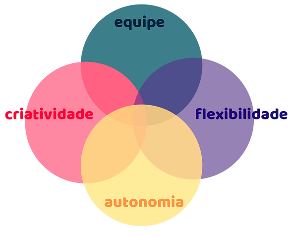 valores-gamt.png