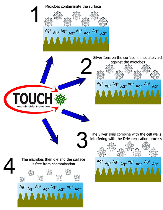Touch image (1).png