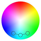 Analogous color wheel b. famous on stage magic application