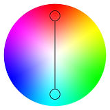 Complementary color wheel b. famous on stage magic application