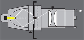 profile light diagram b. famous on stage magic application