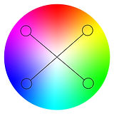 Tetradic color wheel b. famous on stage magic application