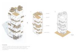 urban_ecologies_bd_typec_archontia_manolakelli_2018