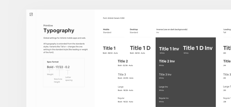 typography style sheet
