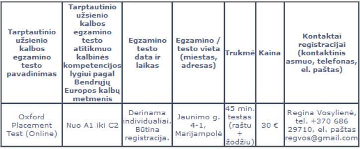 lentele kalbos kursai imonems ir valstyv
