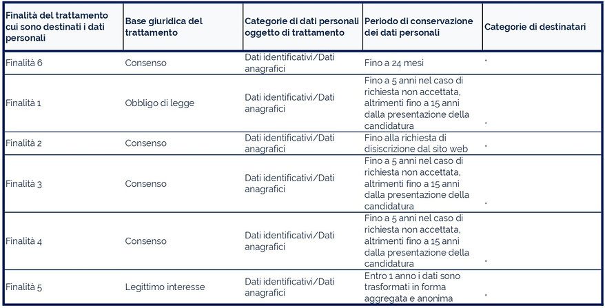 Data%20Note%20Legali%20and%20Privacy_pag