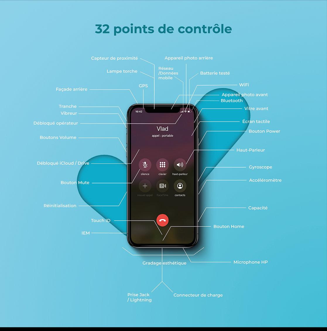 points-de-controles-1.jpg