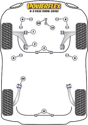 Powerflex Saab 9-5 YS3E Diagram.jpg