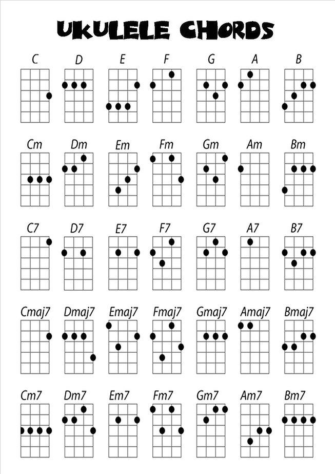 ukulele chords.jpg