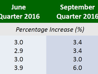 September Quarter 2016 Enterprise Bargaining Trends